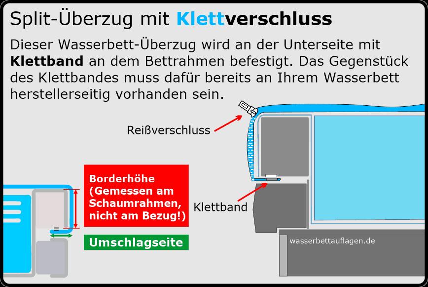 Wasserbettbezug-mit-klett
